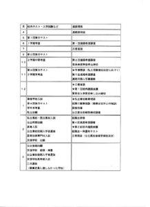 中学校の進路予定表